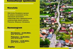 Plany zagospodarowania przestrzennego - warsztaty